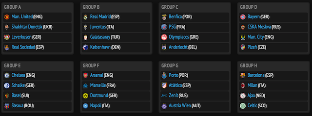 The Champions League Group Of Death Is Just Hilarious