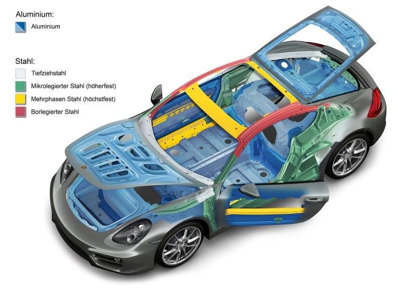 Porsche 981c - Aluminium Und Steel
