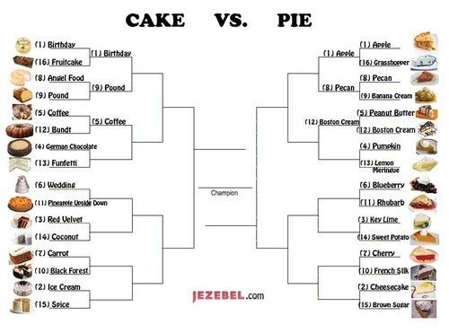 Reminder: Latest March Madness Cake Vs. Pie Polls Close At 1:55 PM EDT