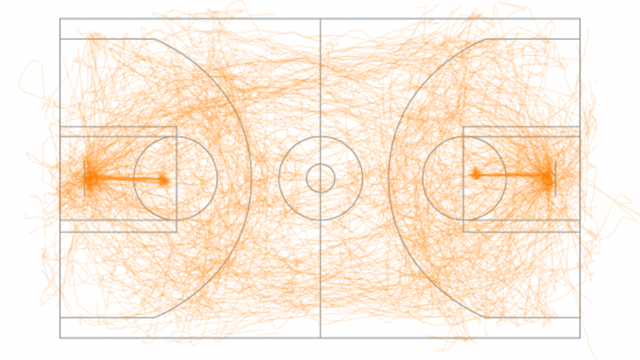 Some Gorgeous Visualizations Of All Movement In An NBA Game