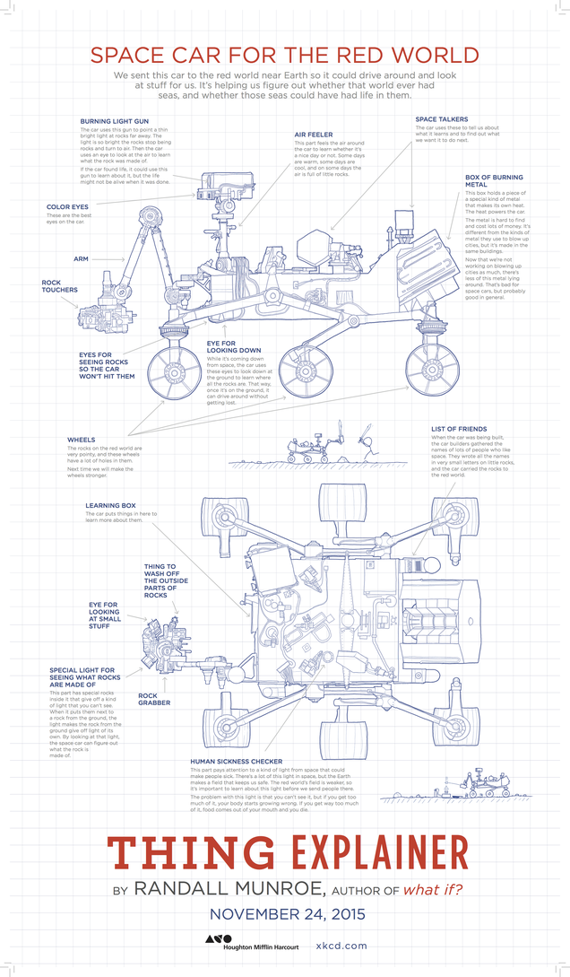 xkcds randall munroe is publishing a book inspired by up