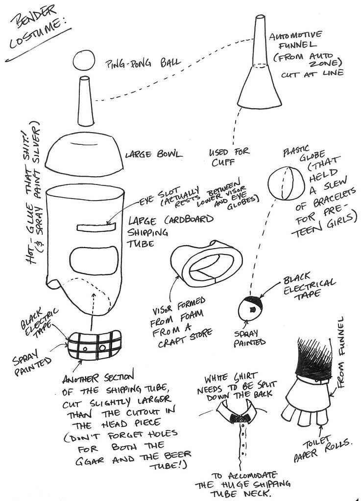 How to make your own libations-accessible Bender helmet