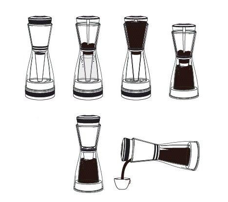 Kahva Coffee Maker Design Is Classy, Glassy