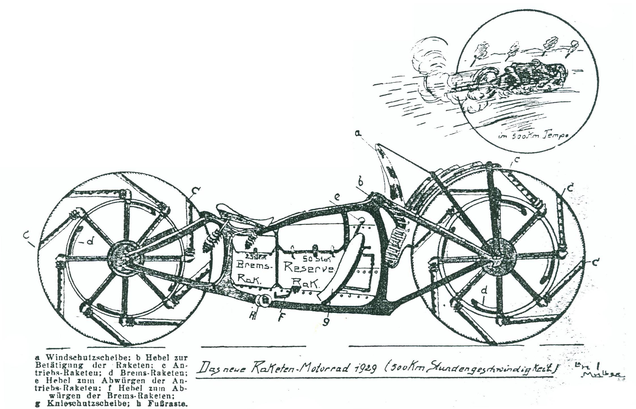Behold, A Rocket-Powered Motorcycle From The Early 20th Century