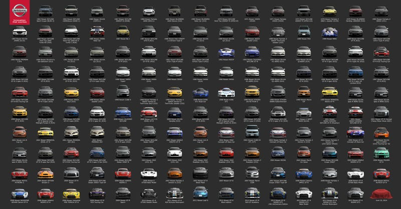 Here's Every Nissan That's Appeared In Gran Turismo In One Chart