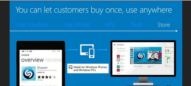 Windows 8.1 Is Getting Universal Apps That Work On Desktop and Mobile