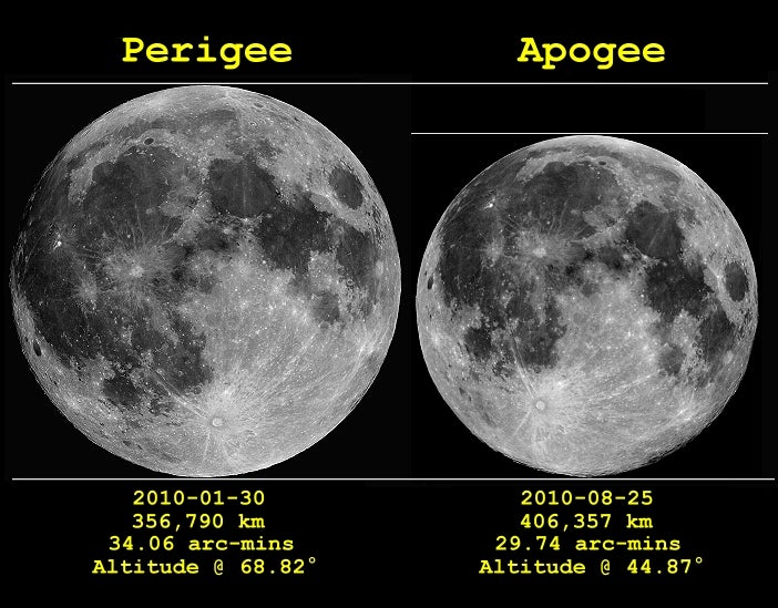 Prepare for the Supermoon, the biggest, brightest full Moon of the year