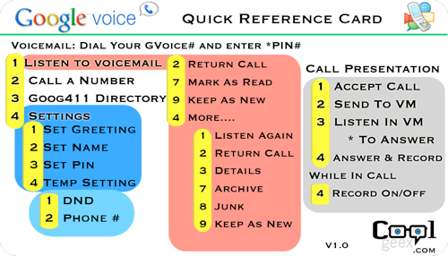 Google Voice Quick Reference Cheatsheet Speeds Through Voice Menus