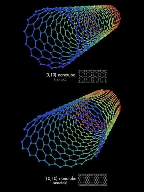 Honda Brings Carbon Nanotubes Closer To Production