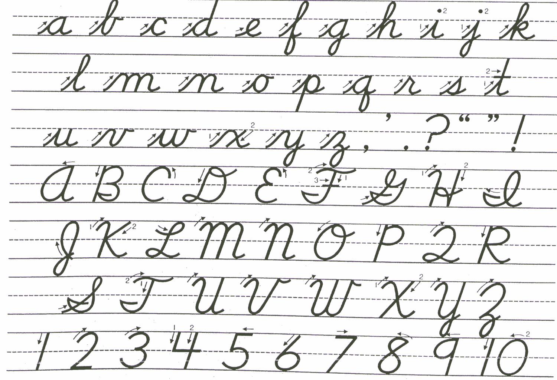 How to write a cursive p