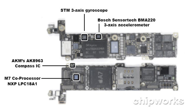 Here's Why the iPhone 5S Accelerometer Is So Screwed Up