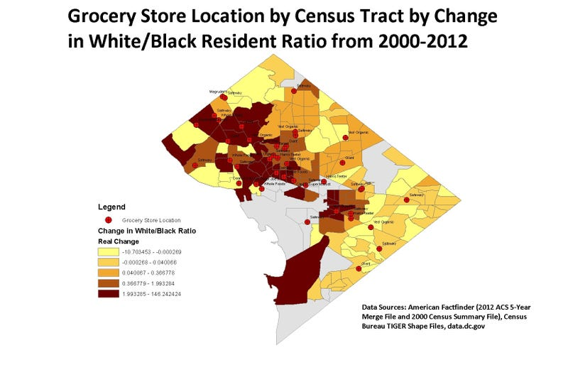 Irrigating the (Food) Desert: A Tale of Gentrification in D.C.