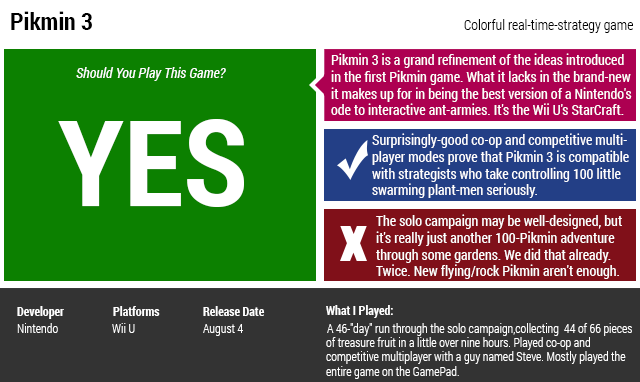 Pikmin 3: The Kotaku Review(s)