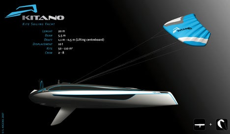 Kite Sailing Yacht Kitano Catches Steady Winds From On High