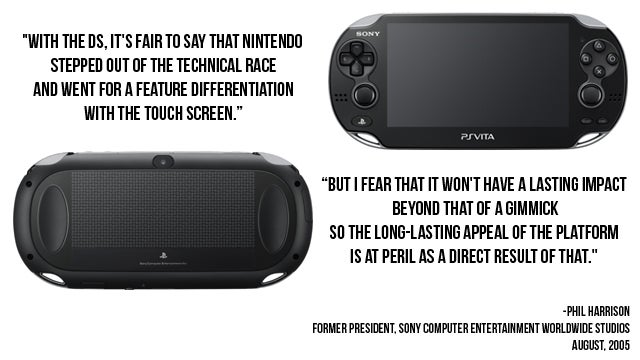 Sony's Old Position on Touch Screen Gaming Is Incompatible With The PlayStation Vita