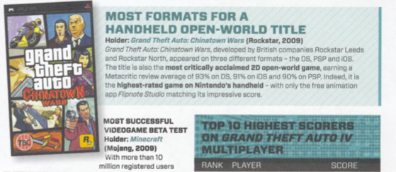 The 10 Most Bogus Entries in the Guinness World Records 2012 Gamer's Edition
