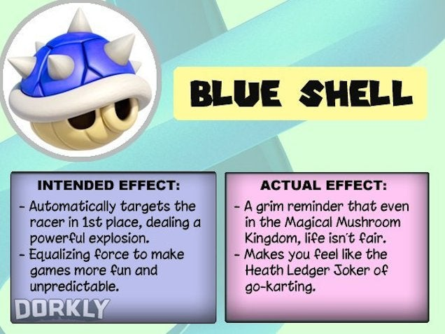 What Those Items In Mario Kart 8 Are Really For