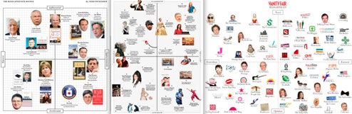 Do Magazine Grids Out-Pander Listicles?