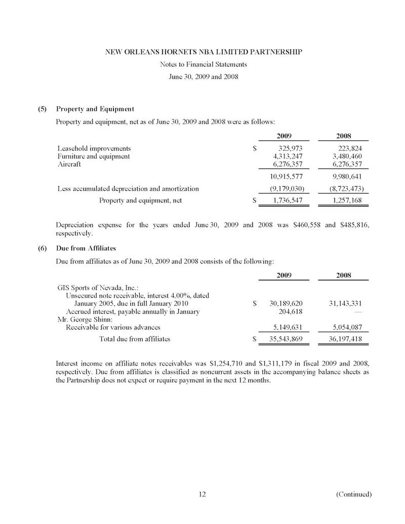 The New Orleans Hornets' Sad Financial Documents