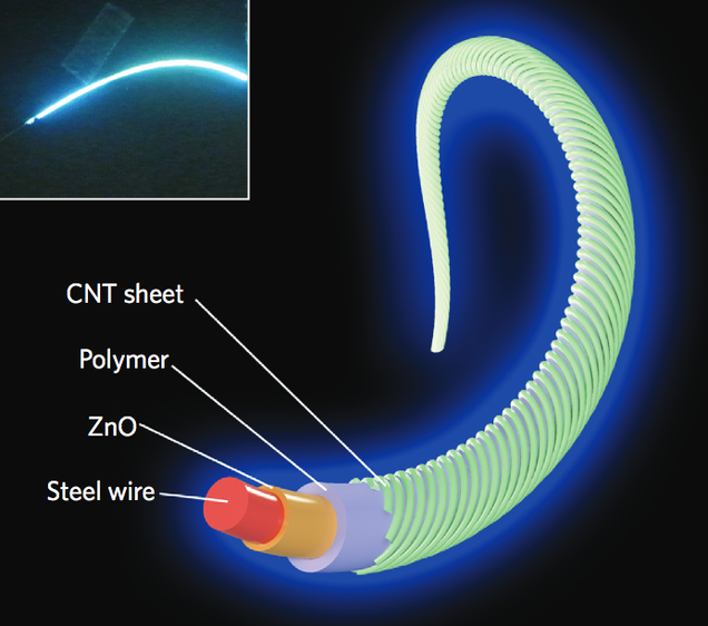 These Light-Emitting Fibers Could Make Fabrics That Glow