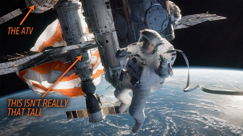 The One Really Big Error In Gravity No One Seems To Be Talking About