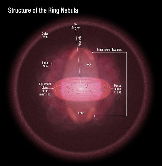 diagram of a nebula cloud - photo #17