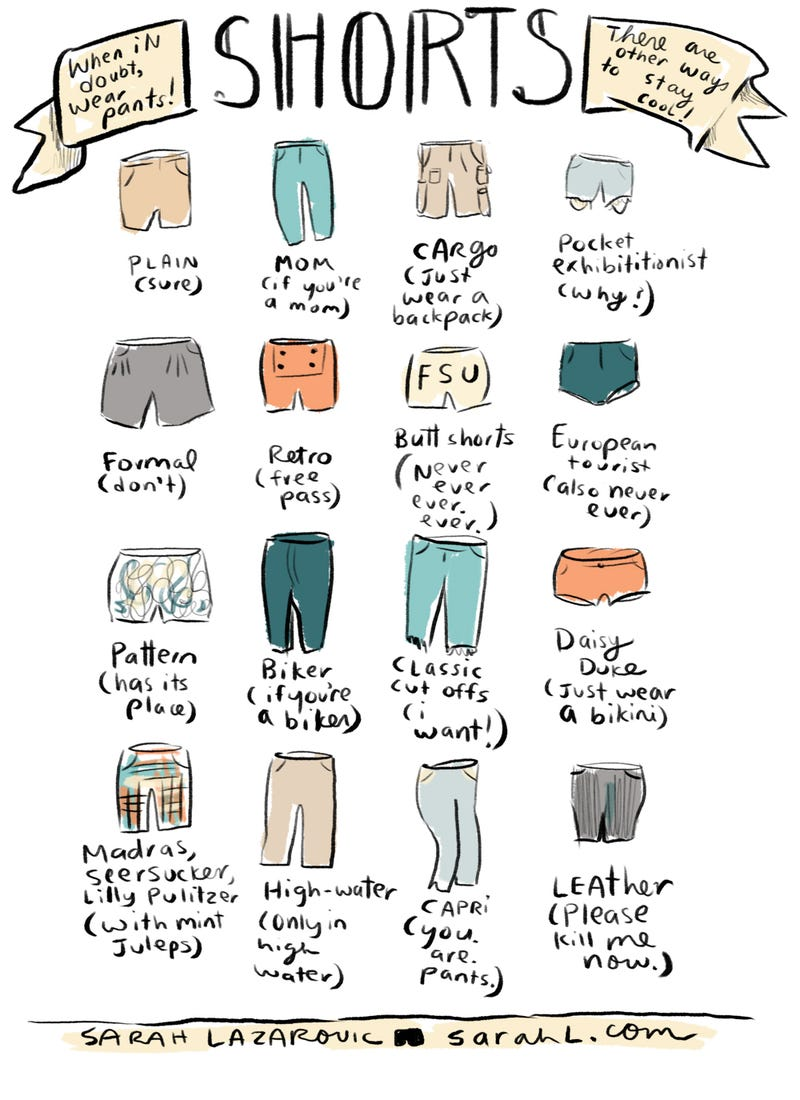 Shorts. How do they work?