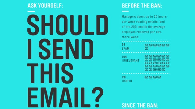 A Simple Approach to Reduce Email Overload for Everyone