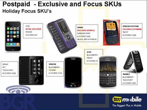 Best Buy Presentation Leaks Cellphone Ship Dates