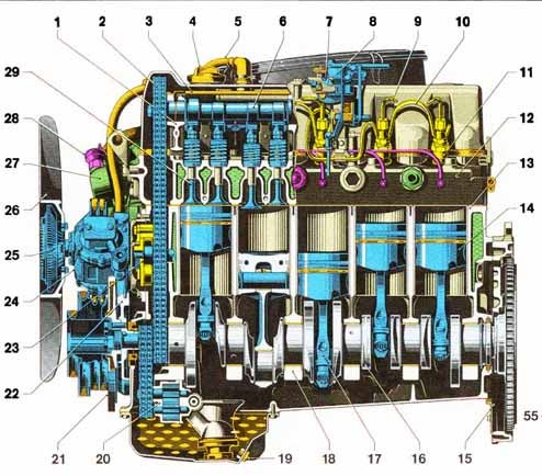 Engine of the Day: Mercedes-Benz OM617 5-Cylinder Diesel
