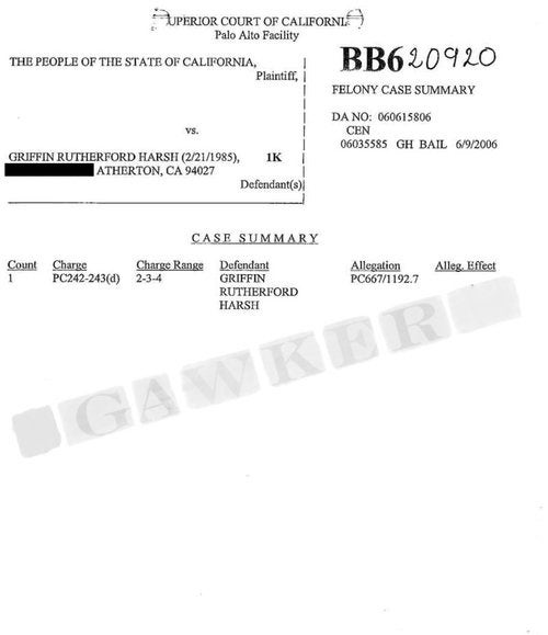 Billionaire Bad Boys Club: Griff Harsh's Arrest For Beating Up a Girl