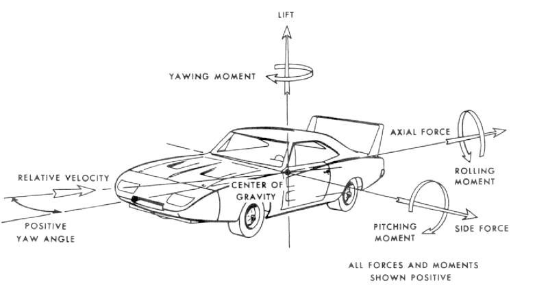 the superbird wing was not  u0026quot idiotically
