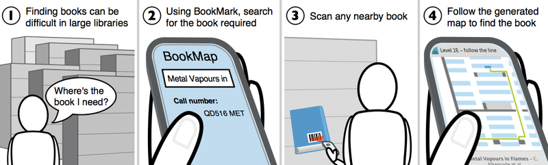 Navigate by Barcode and Never Get Lost Again