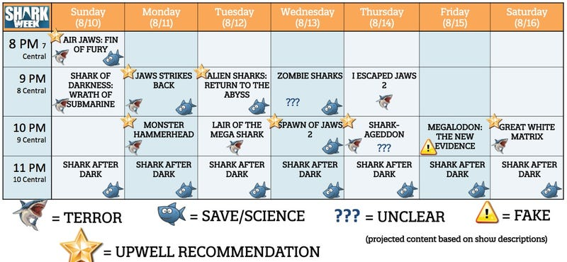 Find Everything You Need to Know About Shark Week In This Viewing Guide