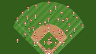 A Major League Pitcher's Guide To Baseball's Bullshit Unwritten Rules