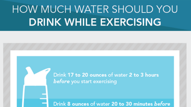 How Much Water You Should Drink Before, During, and After Exercise