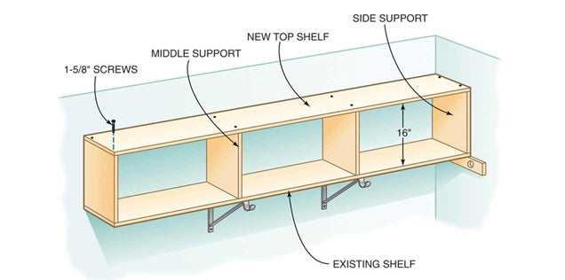 Add Custom Shelving to the Empty Space Above Your Closet
