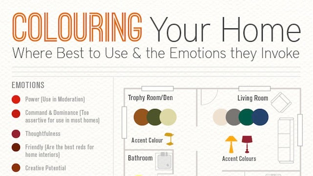 This Graphic Explains the Connection Between Color and Emotion