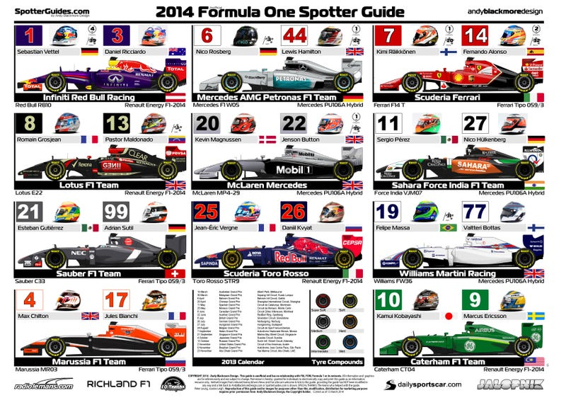 F1 2014 Starts in 2 Hours. Heres a Spotters Guide