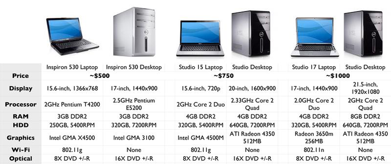 So Long Desktop PC, You Suck