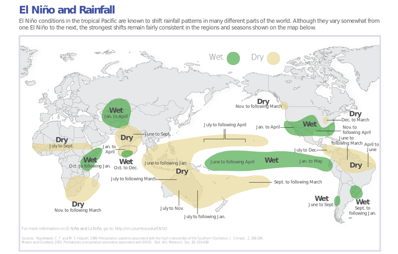 A Map Of Where El Niño Will Strike Around The World
