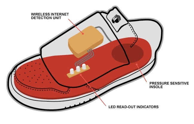 Sneakers Get Smelly in New Way, as Wi-Fi Sniffers
