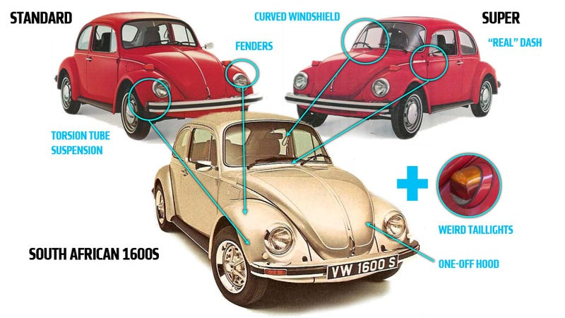 the freaky frankenstein vw beetles of south africa. Black Bedroom Furniture Sets. Home Design Ideas