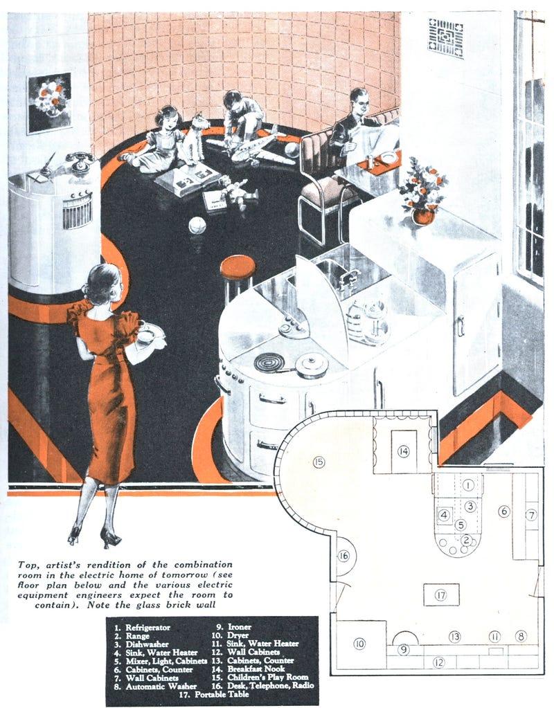 Twentieth Century Futurism Looks Really Bizarre Now