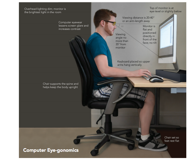 Prevent Eyestrain from Your Computer and Smartphone Screens