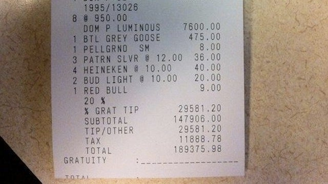 55 Grey Goose Cocktails For Only $770! An Unscientific Analysis Of The Epic Bar Tab From Tryst In Las Vegas
