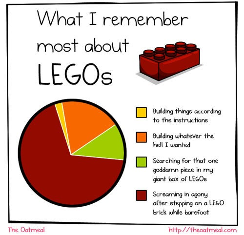 What I Remember About Legos
