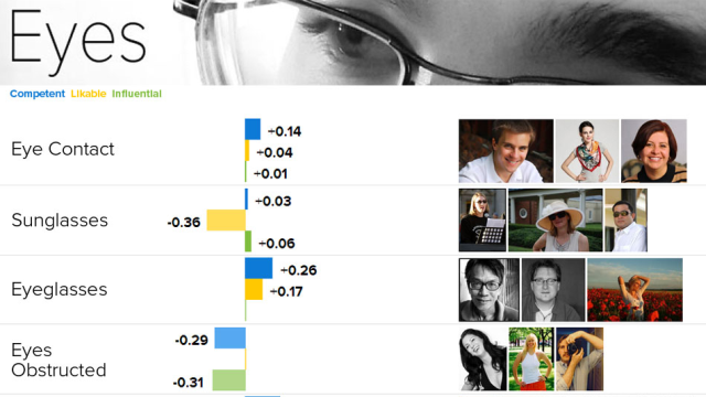 Squinch Your Eyes (and Other Tips) for Likeable Profile Photos