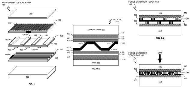 Apple Applies for Patent for Pressure-Sensitive Touchscreens
