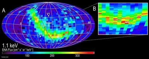 Galactic Weather Discovery Changes Our Understanding of the Solar System
